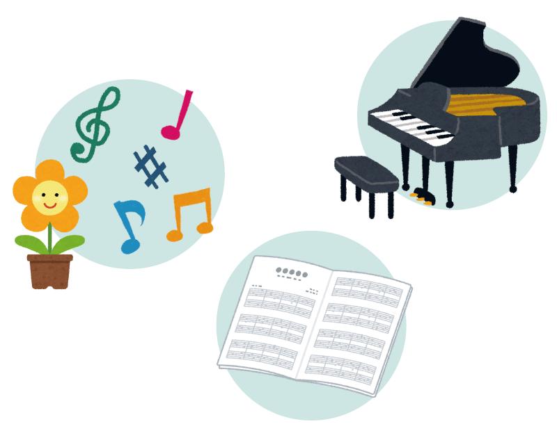 演奏技術/リズム練習・聴音・所見/音楽理論